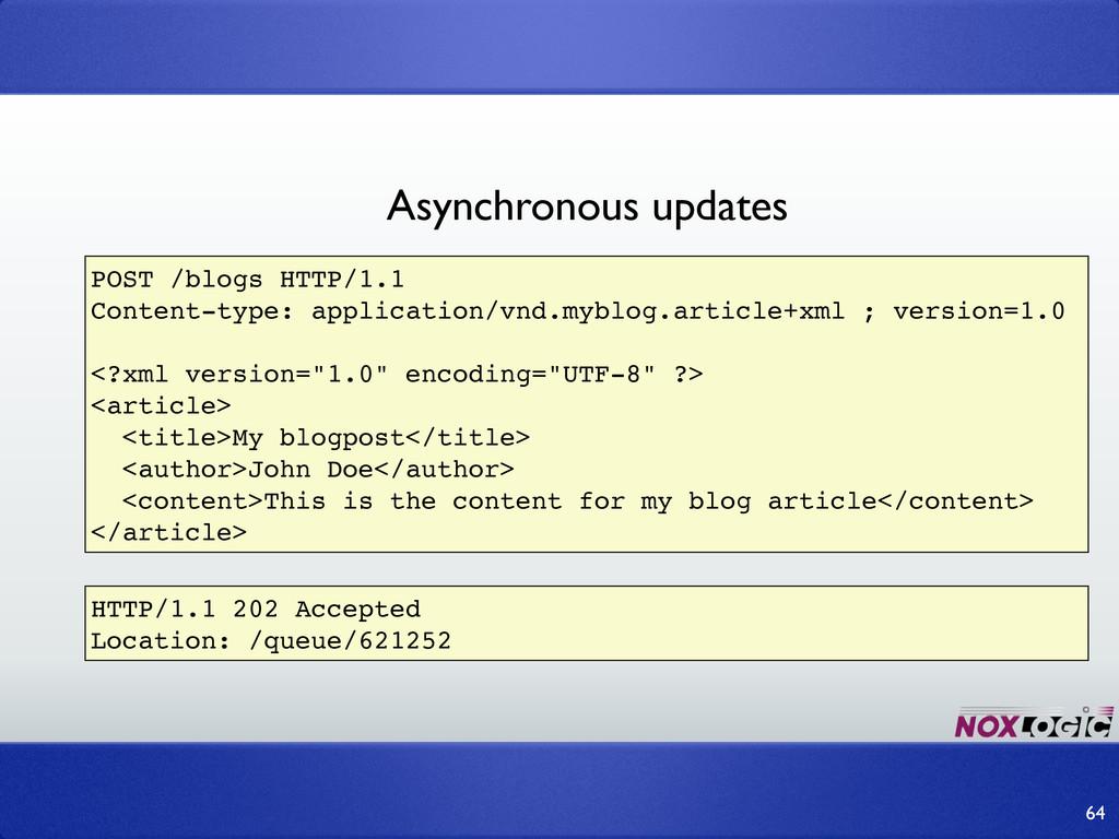 64 POST /blogs HTTP/1.1 Content-type: applicati...