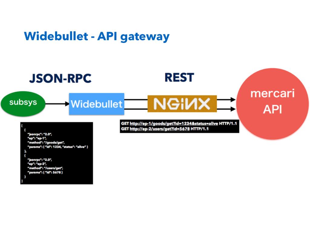 Widebullet - API gateway