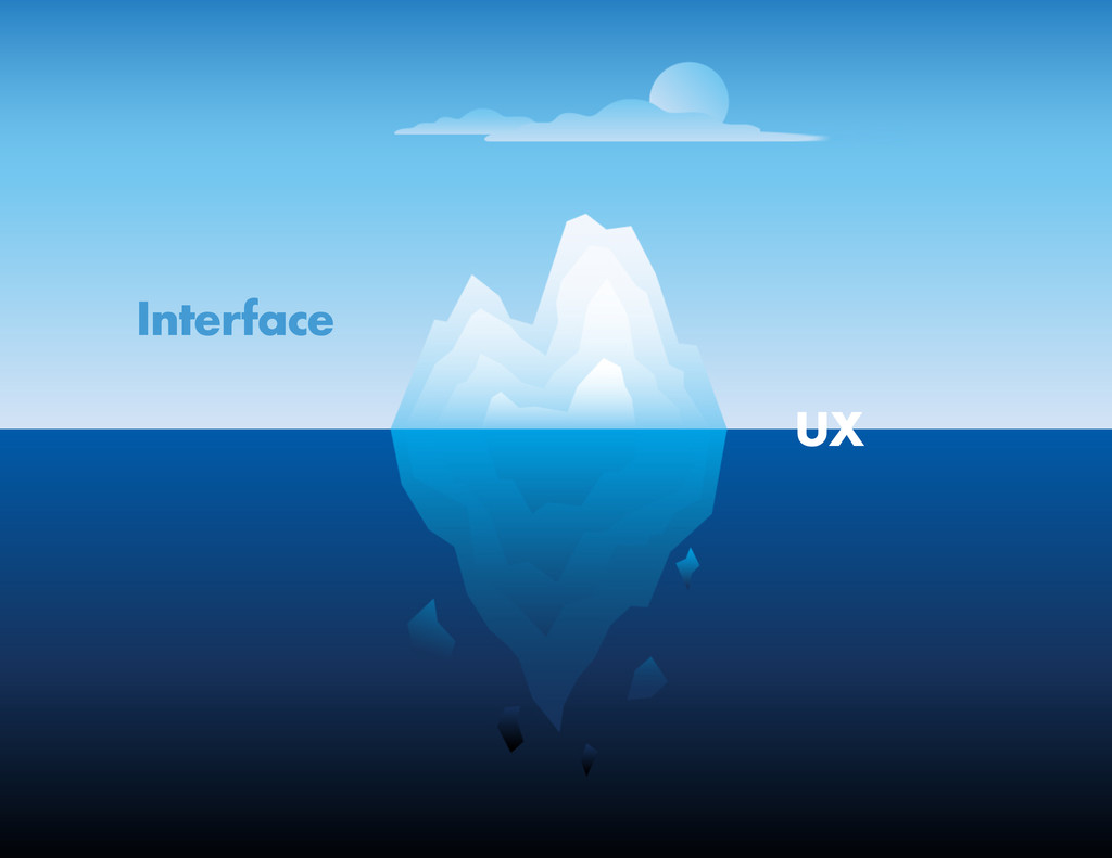 Interface UX