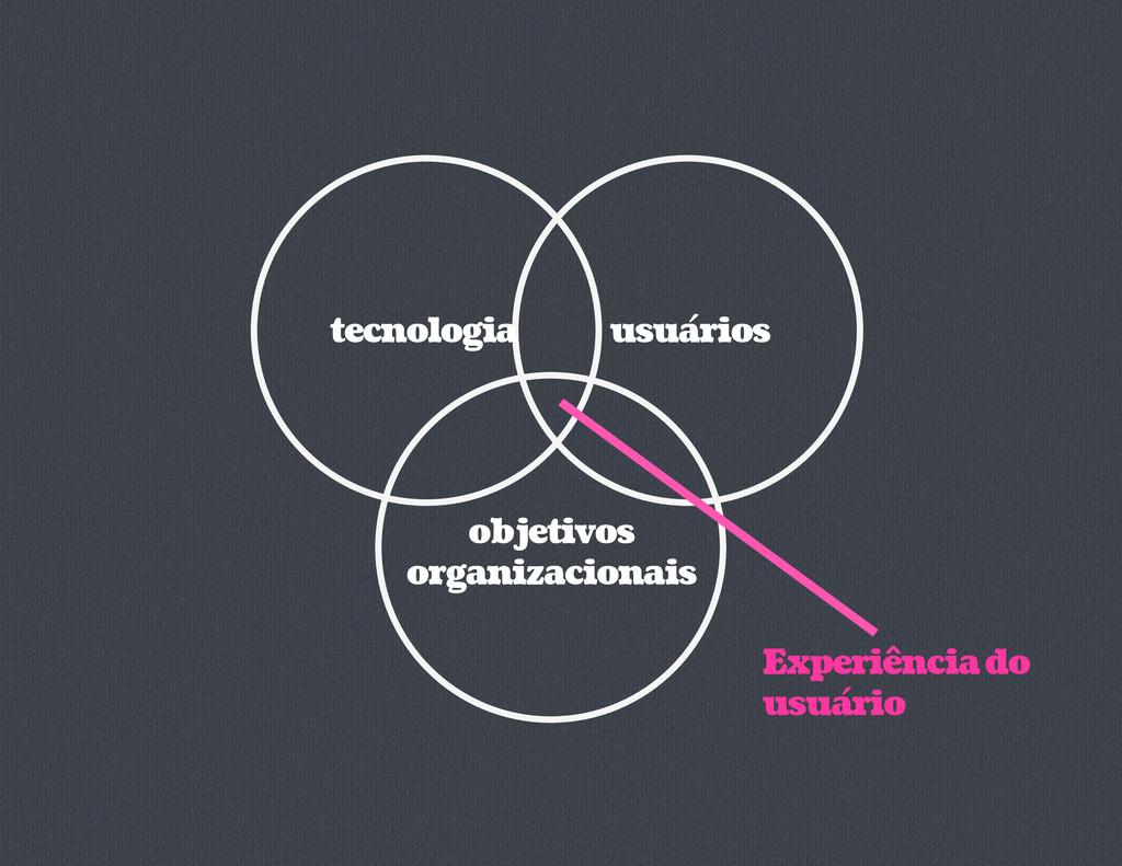 tecnologia usuários objetivos organizacionais E...