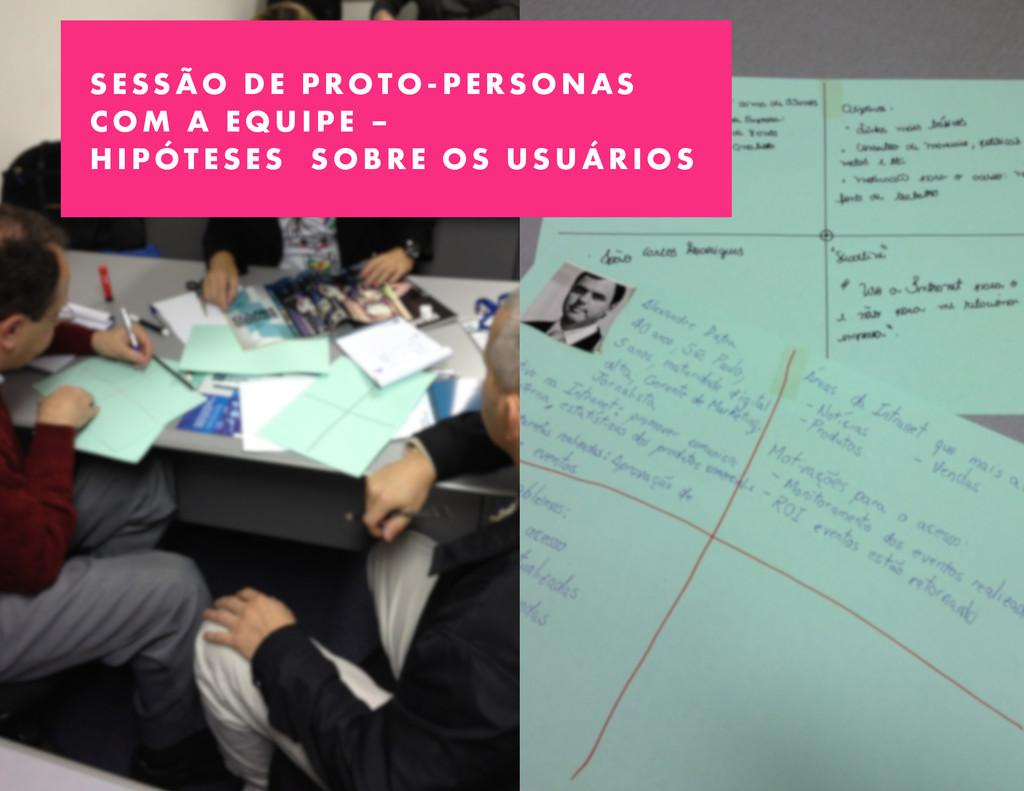SESSÃO DE PROTO-PERSONAS COM A EQUIPE – HIPÓTES...