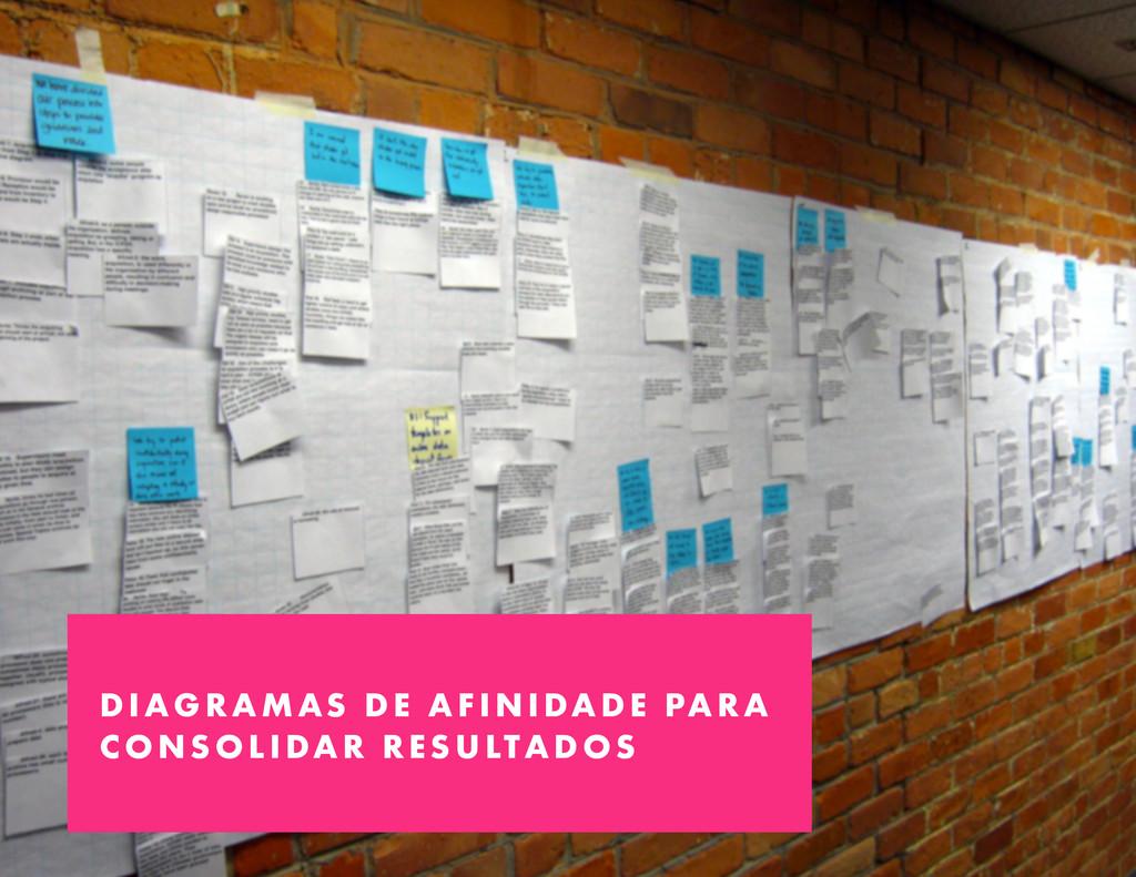 DIAGRAMAS DE AFINIDADE PARA CONSOLIDAR RESULTAD...