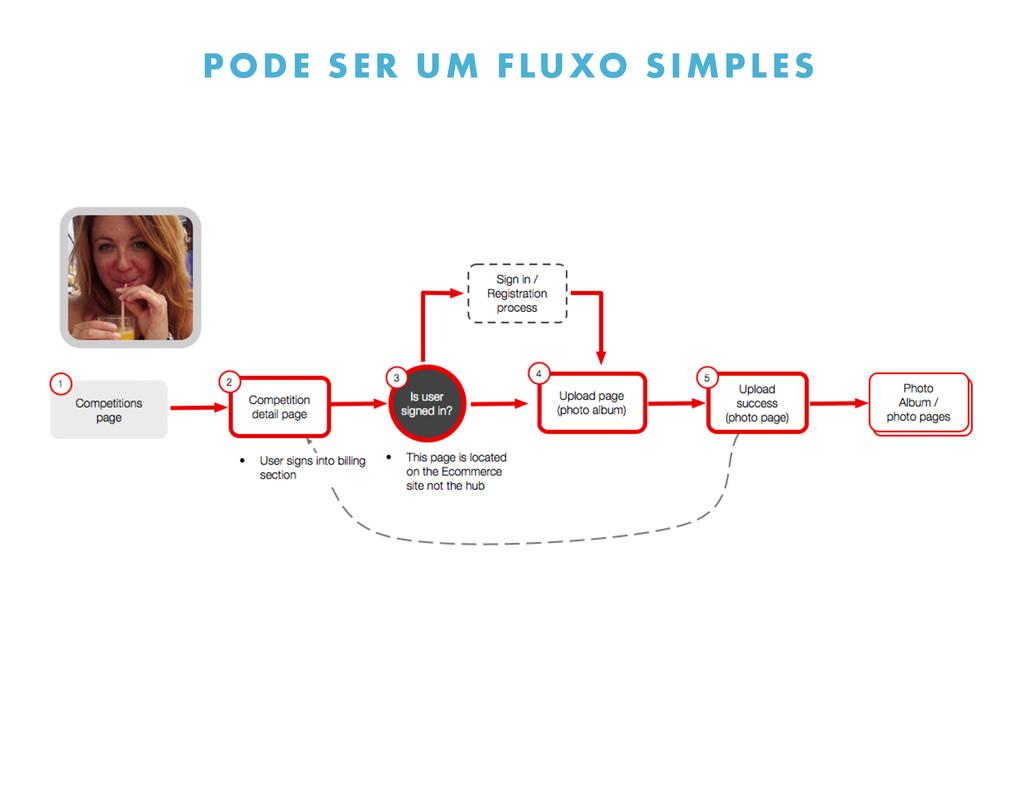 PODE SER UM FLUXO SIMPLES