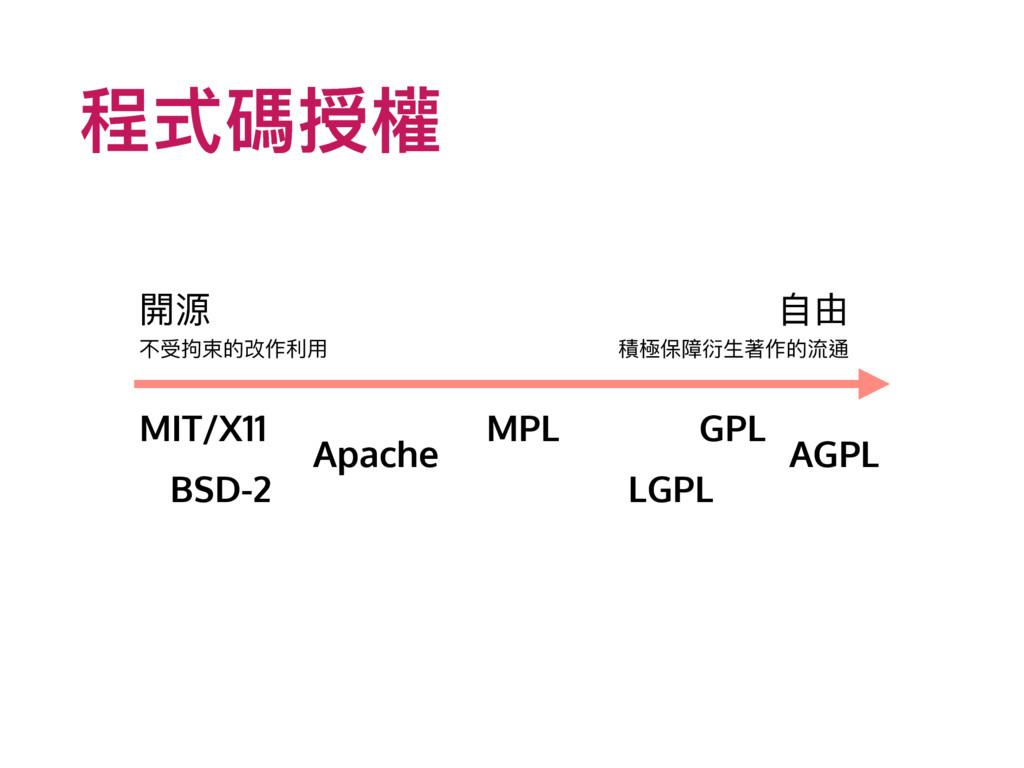 纷ୗ嘨ദ稗 樄რ 犋ݑጱ硬֢ڥአ ᛔኧ 坌禅狒ᵑᤉኞ茐֢ጱ窕蝢 MIT/X11 BSD-2...