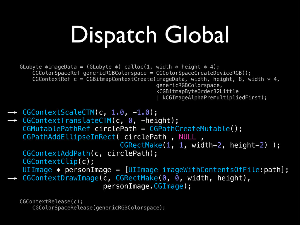 Dispatch Global CGContextScaleCTM(c, 1.0, -1.0)...