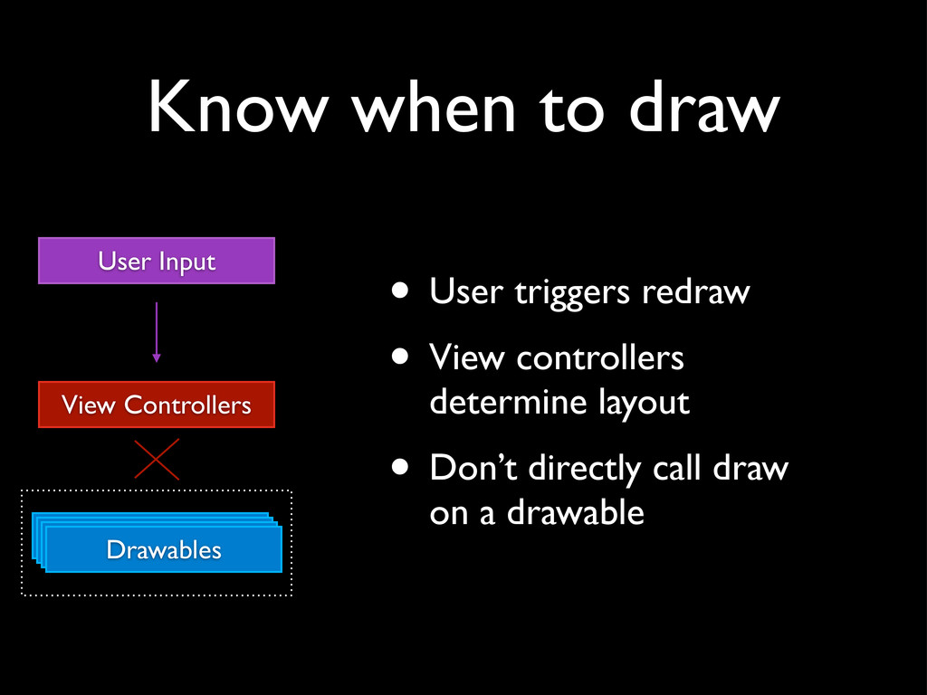 Know when to draw View Controllers Drawables Dr...