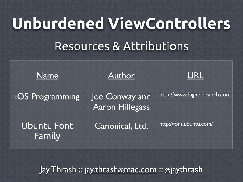 Name Author URL iOS Programming Joe Conway and ...