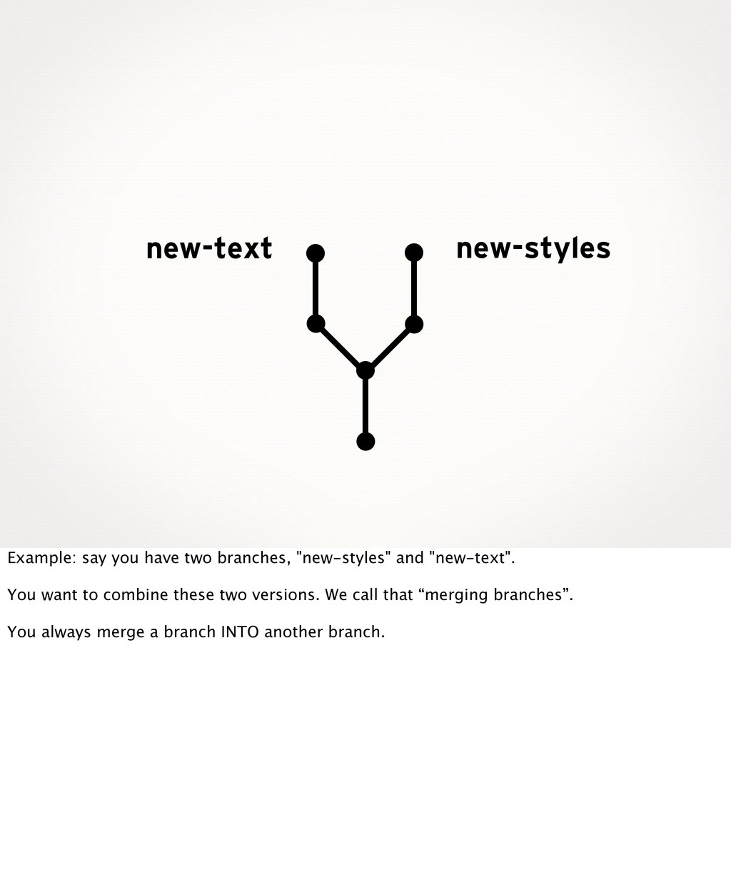 new-styles new-text Example: say you have two b...