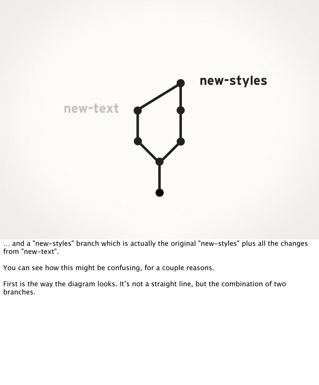 "new-styles new-text … and a ""new-styles"" branch..."