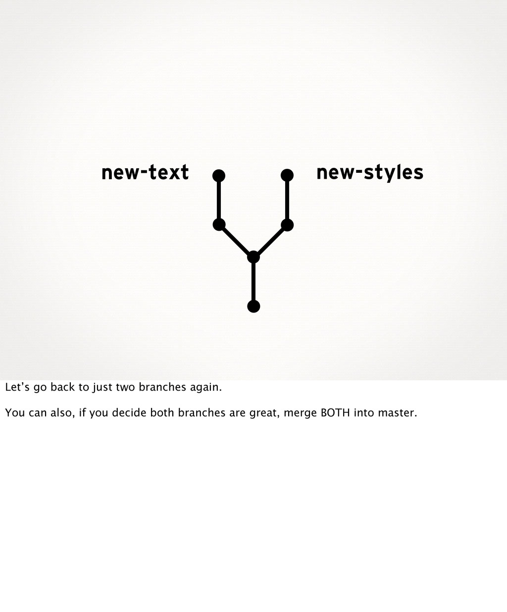 new-styles new-text Let's go back to just two b...