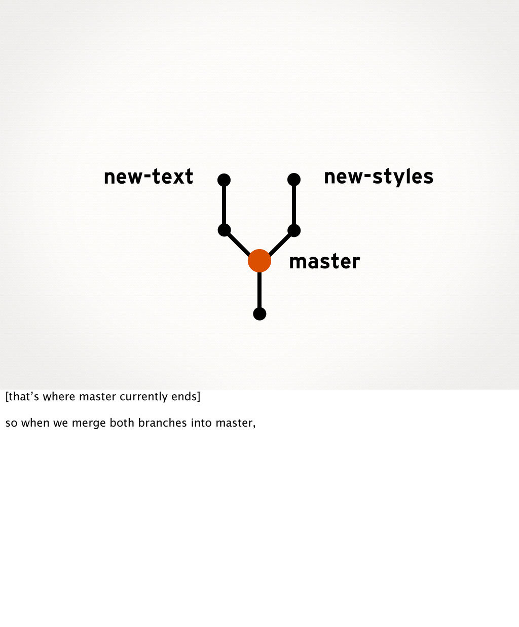 new-styles new-text master [that's where master...