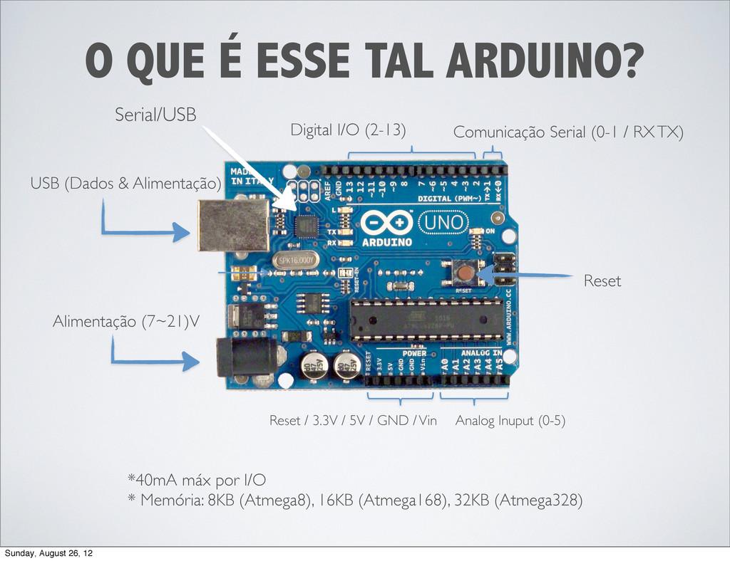 O QUE É ESSE TAL ARDUINO? USB (Dados & Alimenta...
