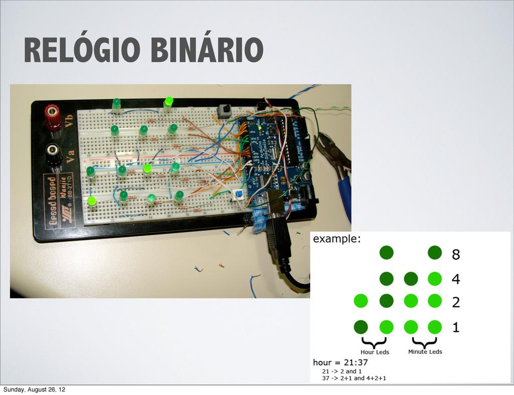 RELÓGIO BINÁRIO Sunday, August 26, 12