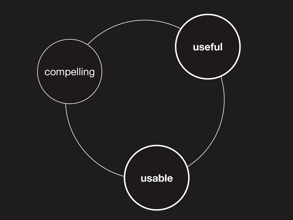 compelling usable useful