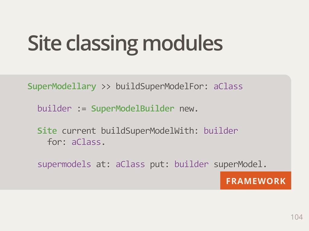 FRAMEWORK Site classing modules 104 SuperModell...