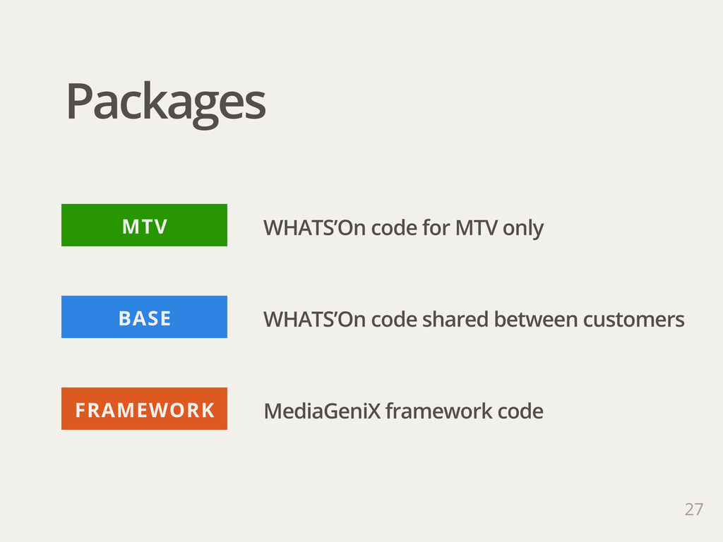 WHATS'On code for MTV only Packages 27 MTV BASE...