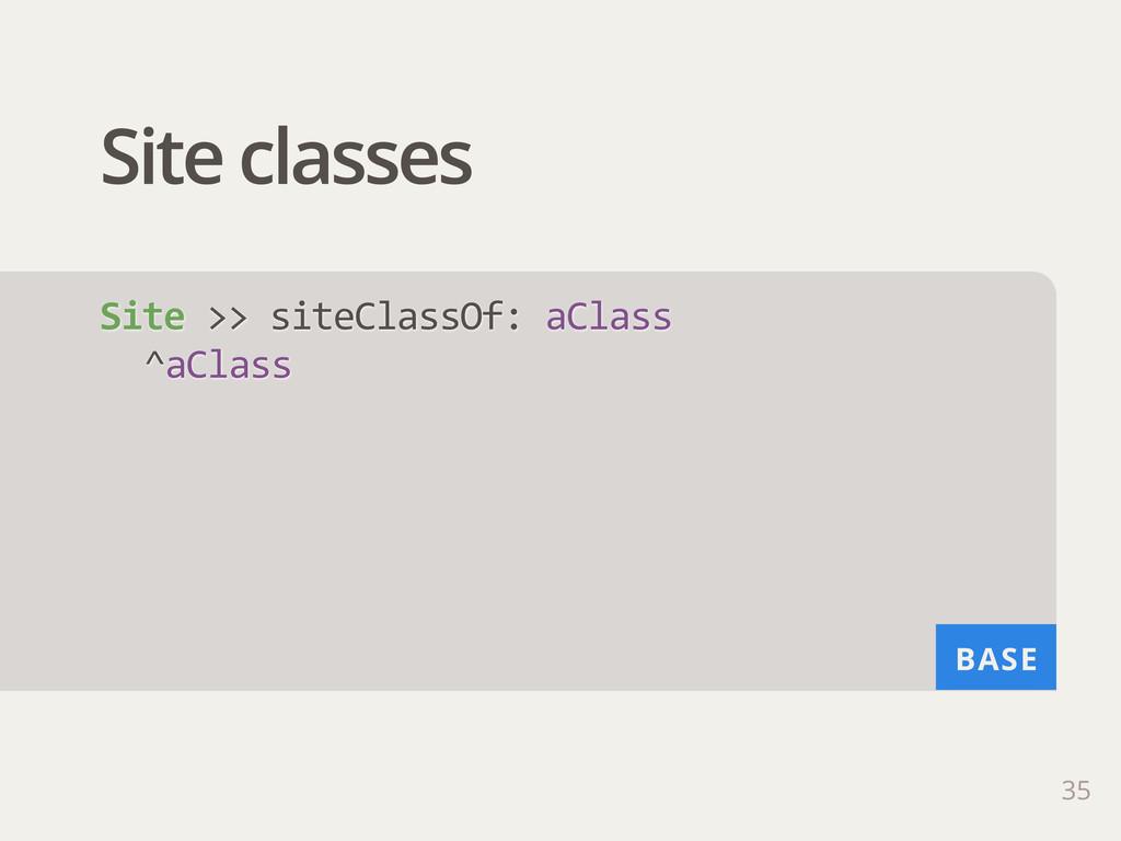 BASE Site classes 35 Site >> siteClassOf: aC...