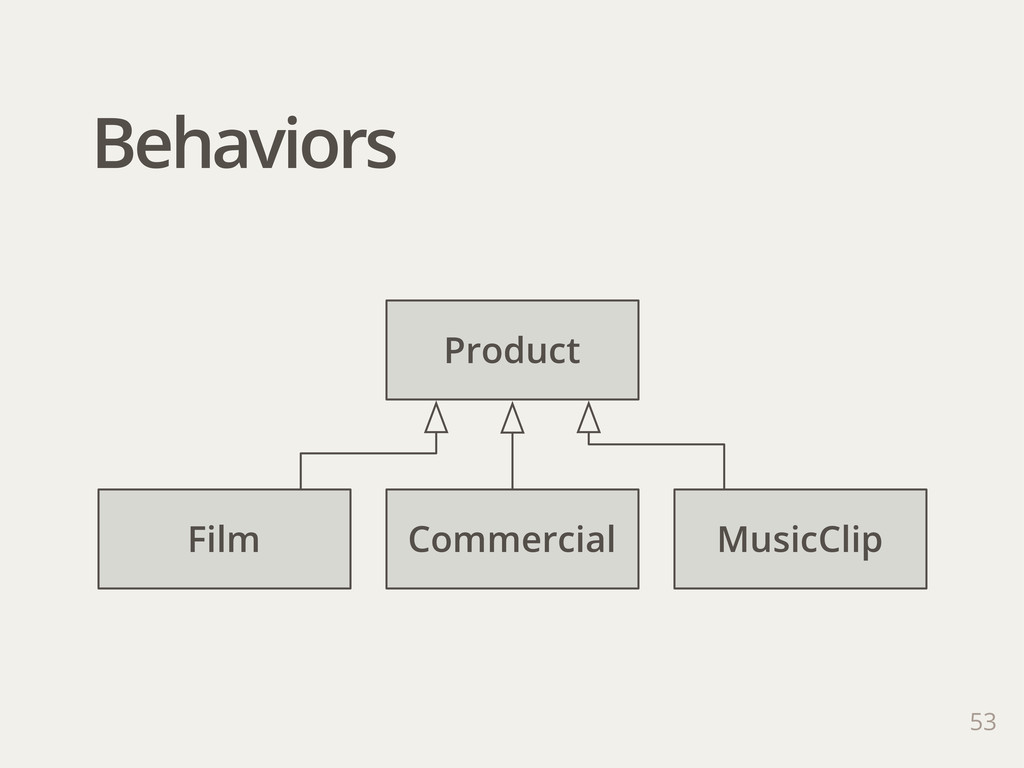 Behaviors 53 Product Film Commercial MusicClip