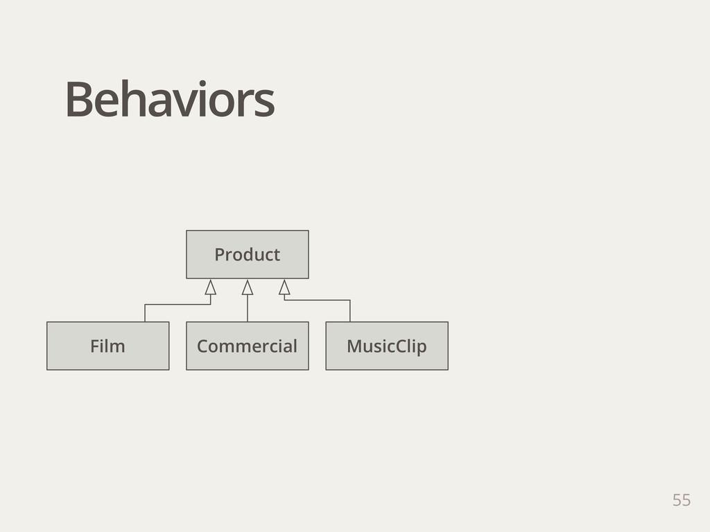 Behaviors 55 Product Film Commercial MusicClip