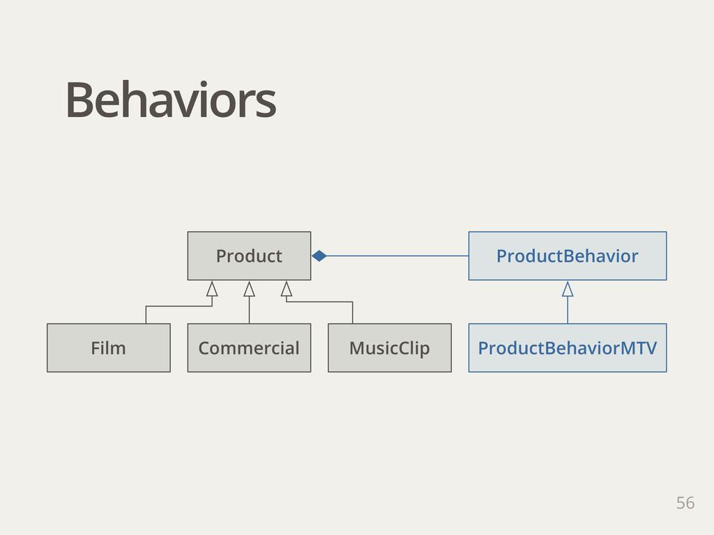 Behaviors 56 Product Film Commercial MusicClip ...