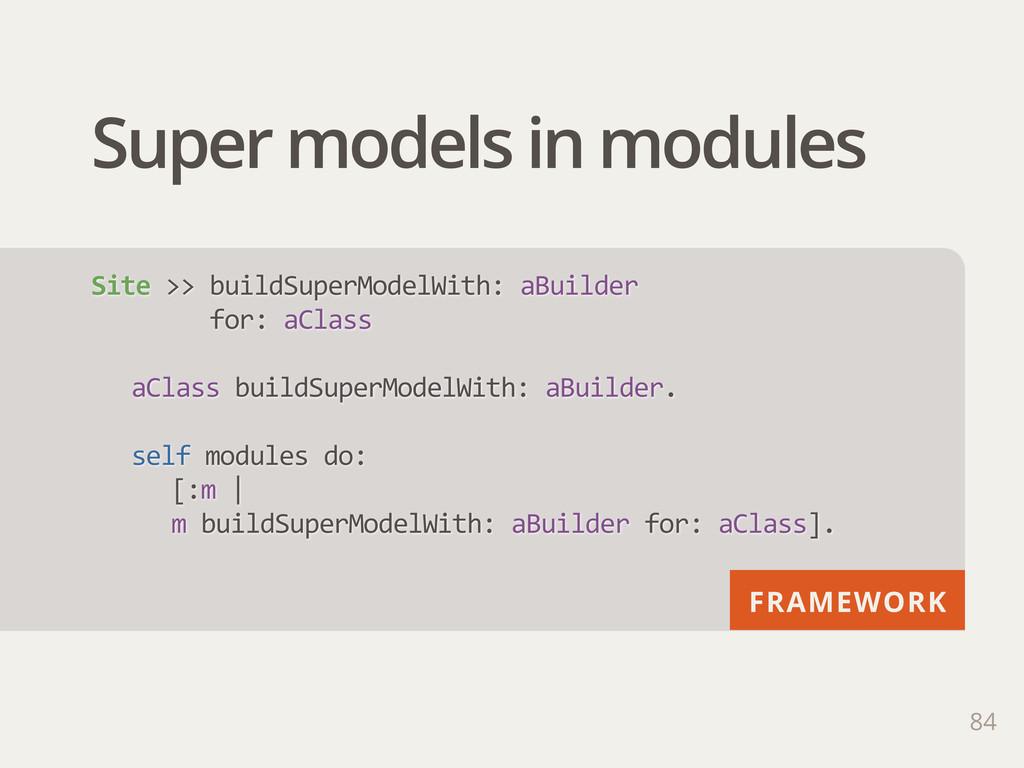FRAMEWORK Super models in modules 84 Site >> ...