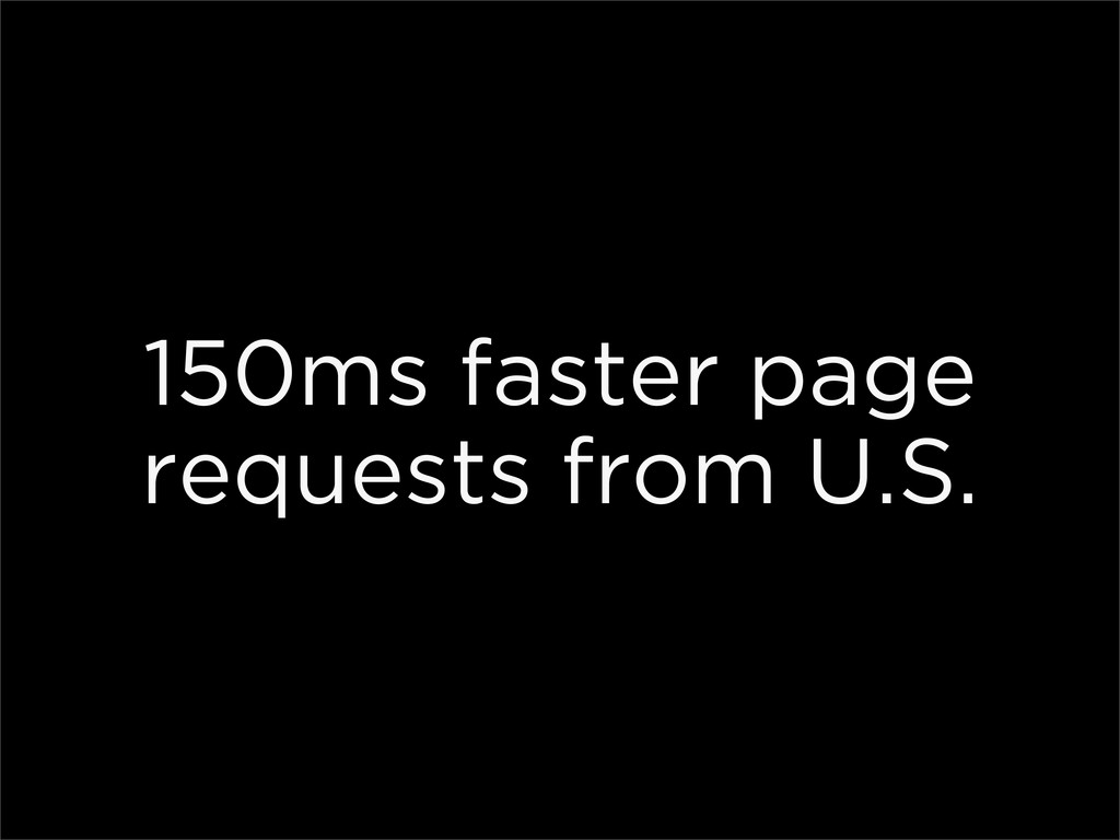 150ms faster page requests from U.S.