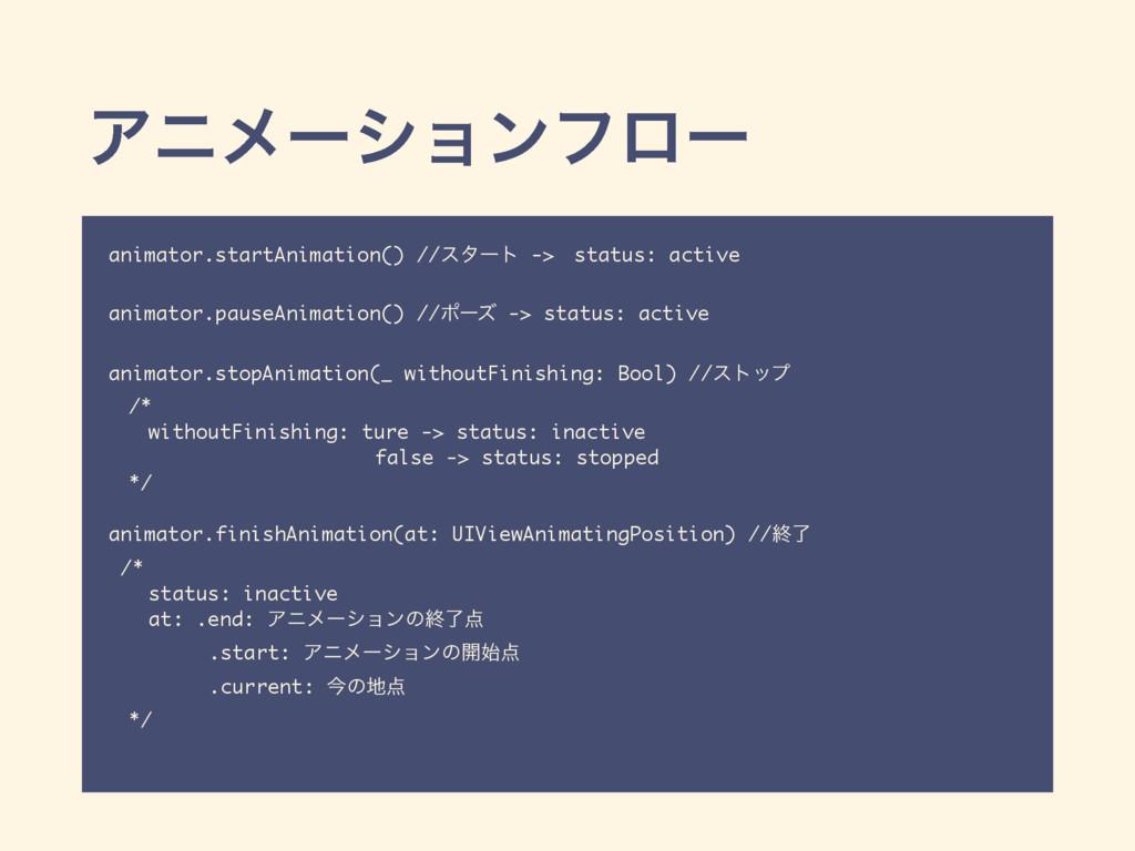 Ξχϝʔγϣϯϑϩʔ animator.startAnimation() //ελʔτ ->ɹ...