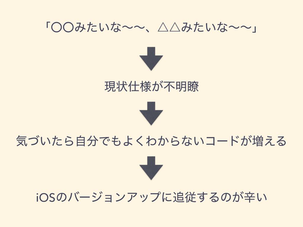 ʮʓʓΈ͍ͨͳʙʙɺ˚˚Έ͍ͨͳʙʙʯ ؾ͍ͮͨΒࣗͰΑ͘Θ͔Βͳ͍ίʔυ͕૿͑Δ iOS...