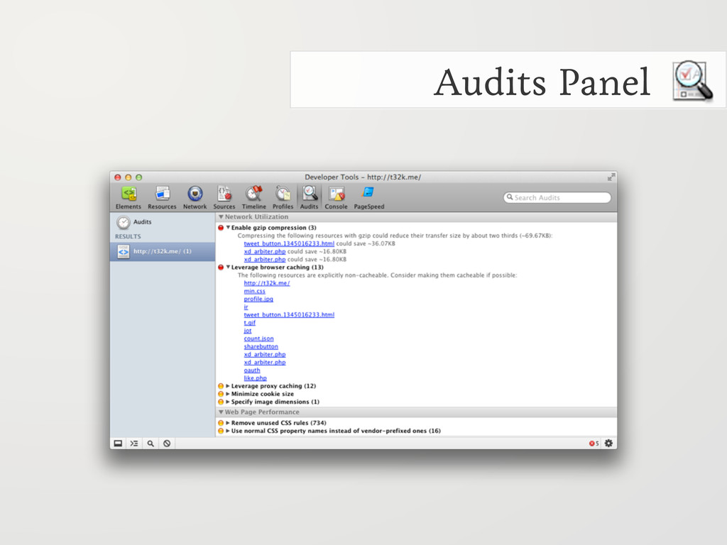 Audits Panel