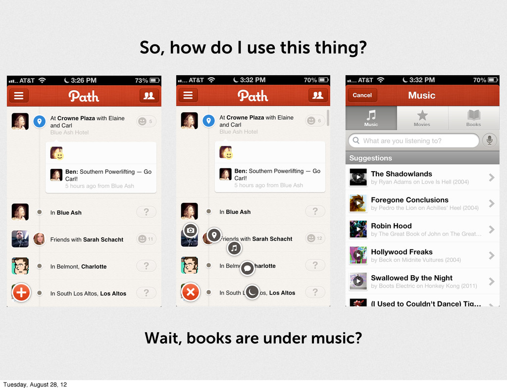 So, how do I use this thing? Wait, books are un...