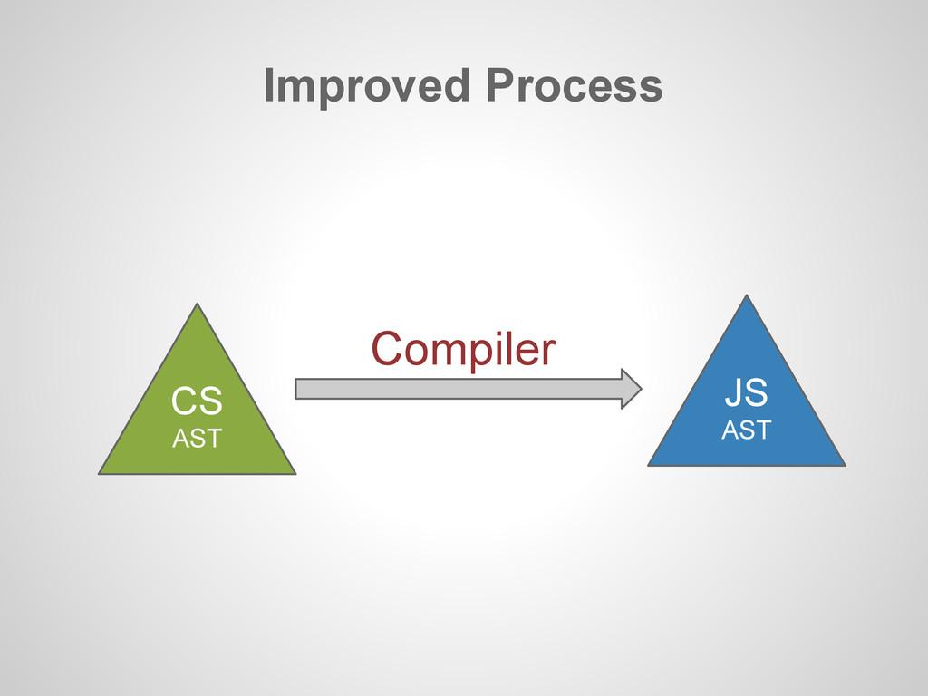 Improved Process Compiler JS AST CS AST