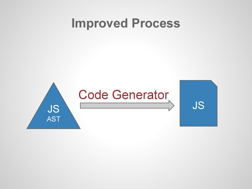 Improved Process Code Generator JS AST JS