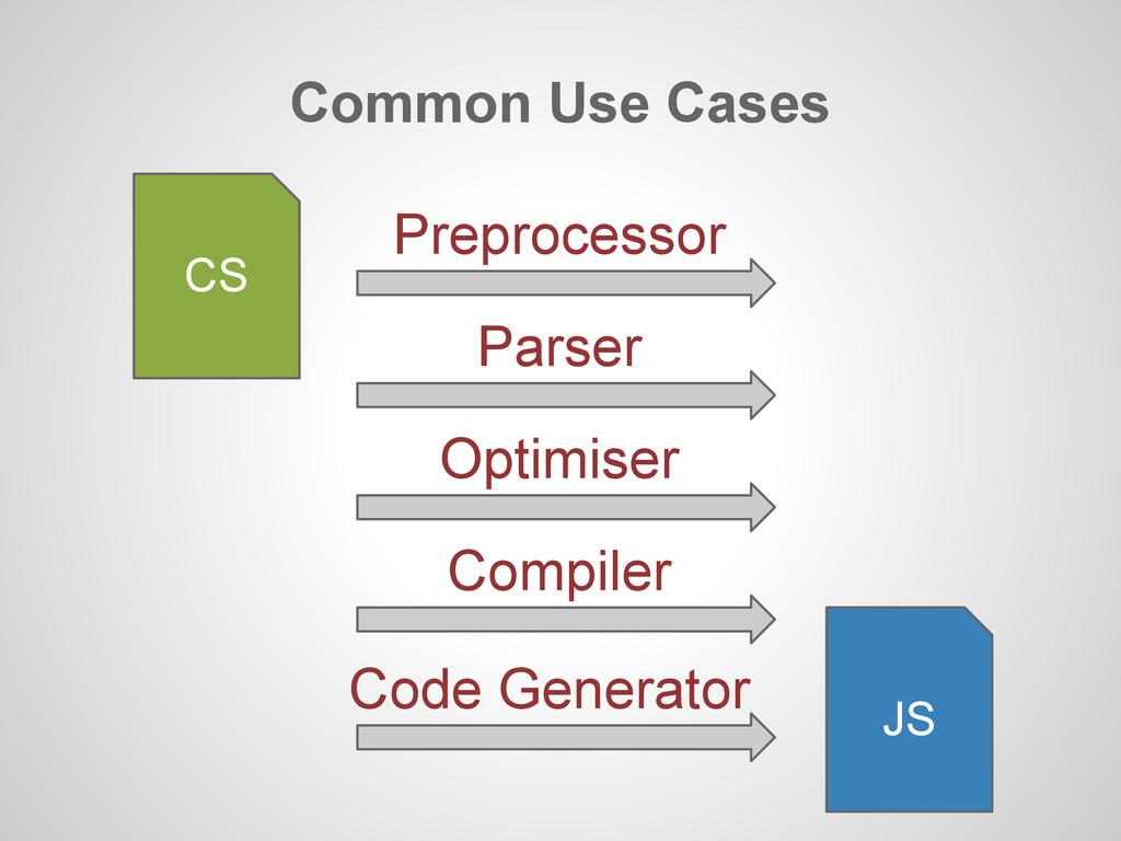 Common Use Cases CS Preprocessor Code Generator...