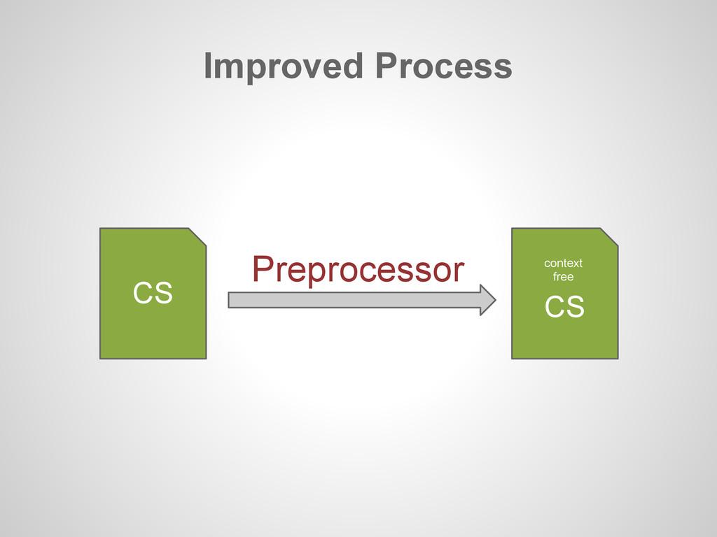 Improved Process CS CS context free Preprocessor