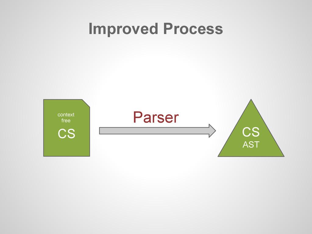 CS context free Improved Process Parser CS AST