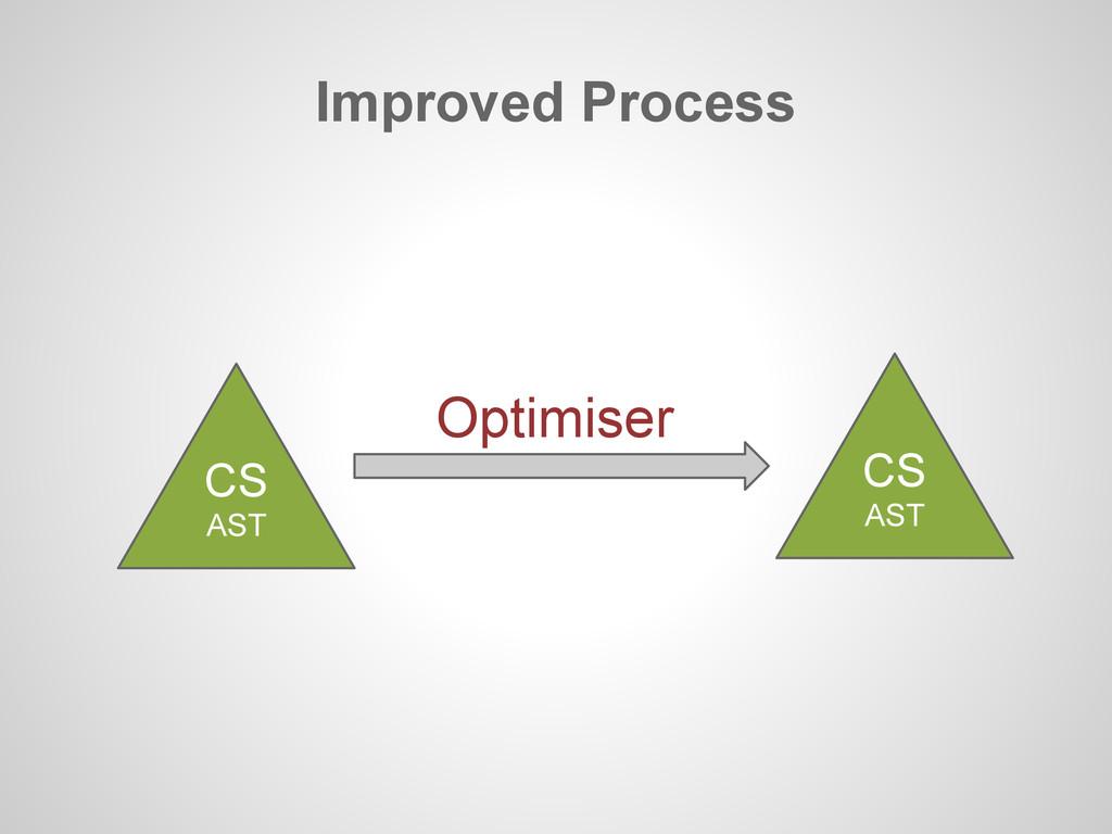 Improved Process Optimiser CS AST CS AST