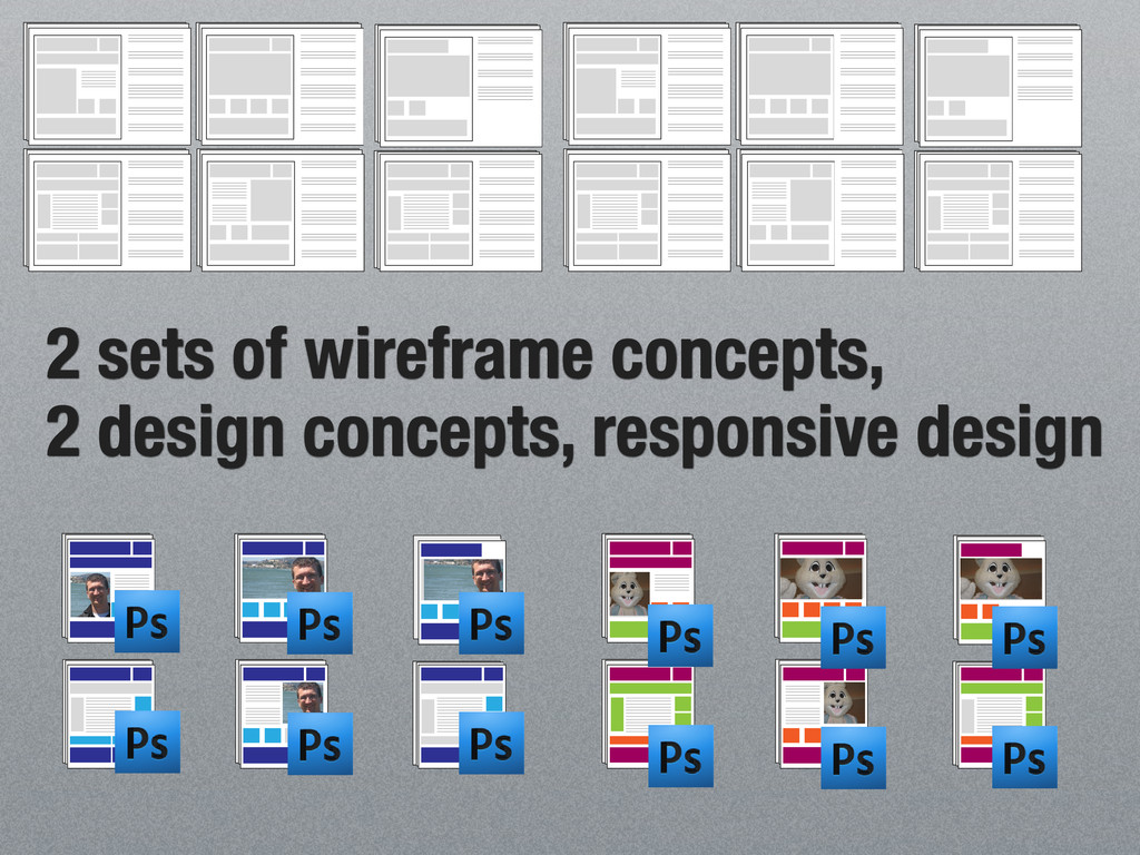 2 sets of wireframe concepts, 2 design concepts...