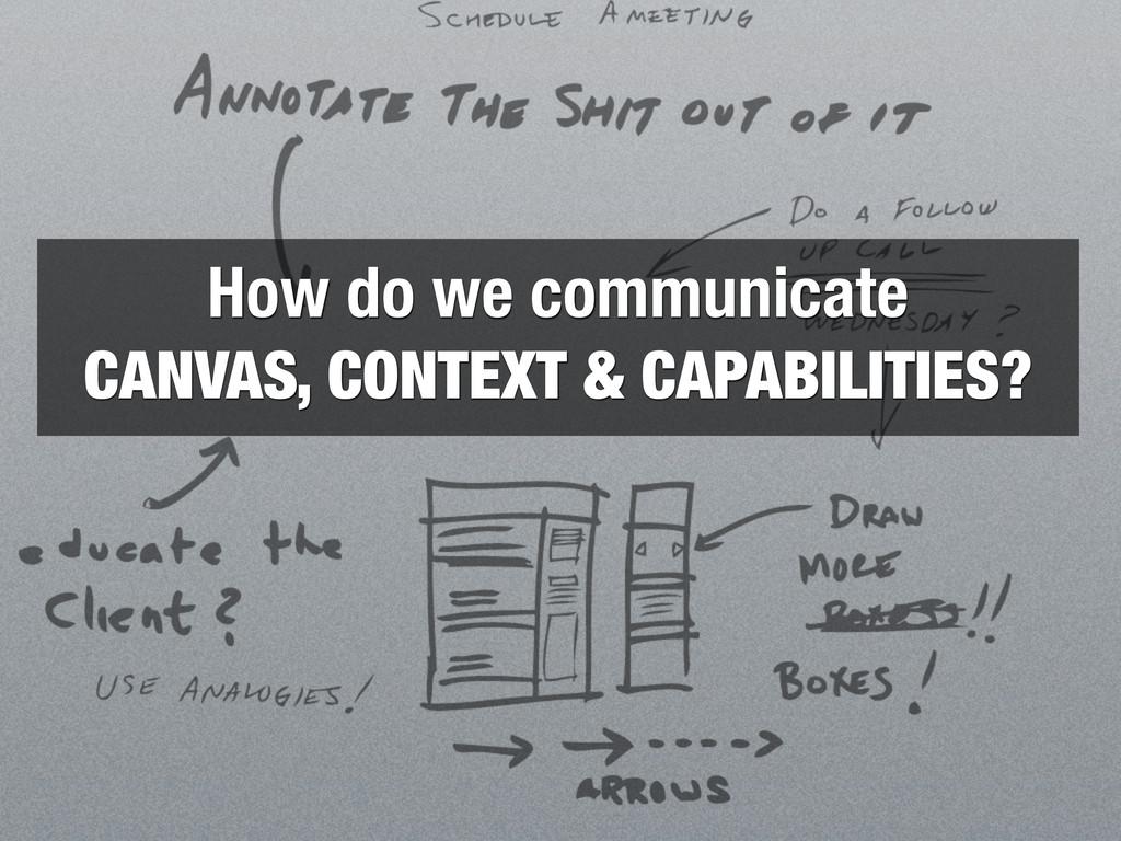 How do we communicate CANVAS, CONTEXT & CAPABIL...