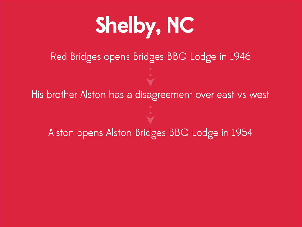 Shelby, NC Red Bridges opens Bridges BBQ Lodge ...