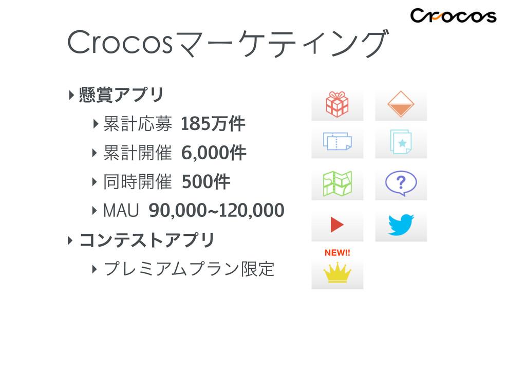 Crocosマーケティング ‣ ݒΞϓϦ ‣ ྦྷܭԠื 185ສ݅ ‣ ྦྷܭ։࠵ 6,000...