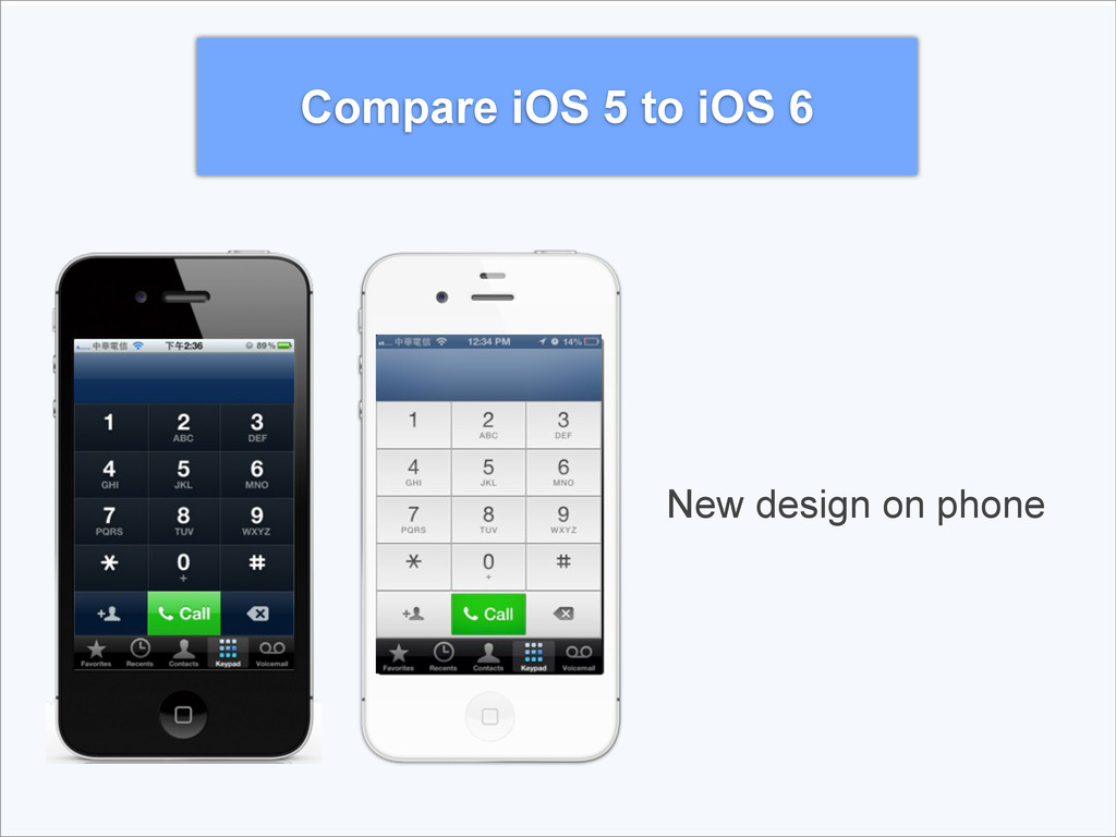 Compare iOS 5 to iOS 6 New design on phone