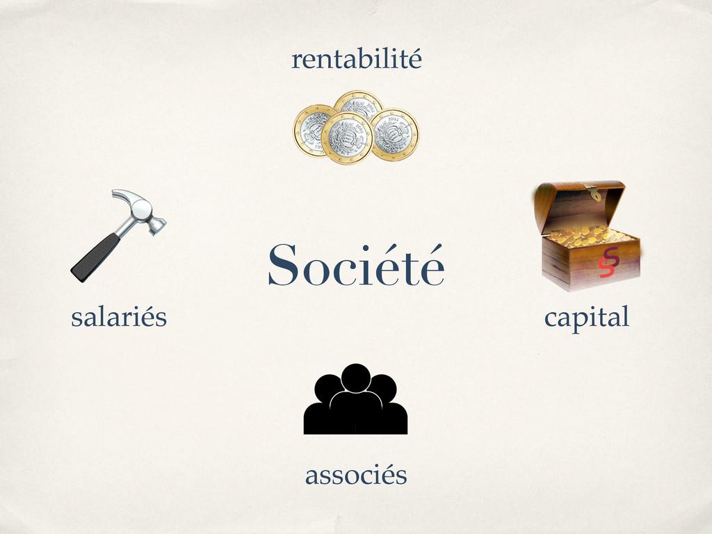 Société associés capital rentabilité salariés