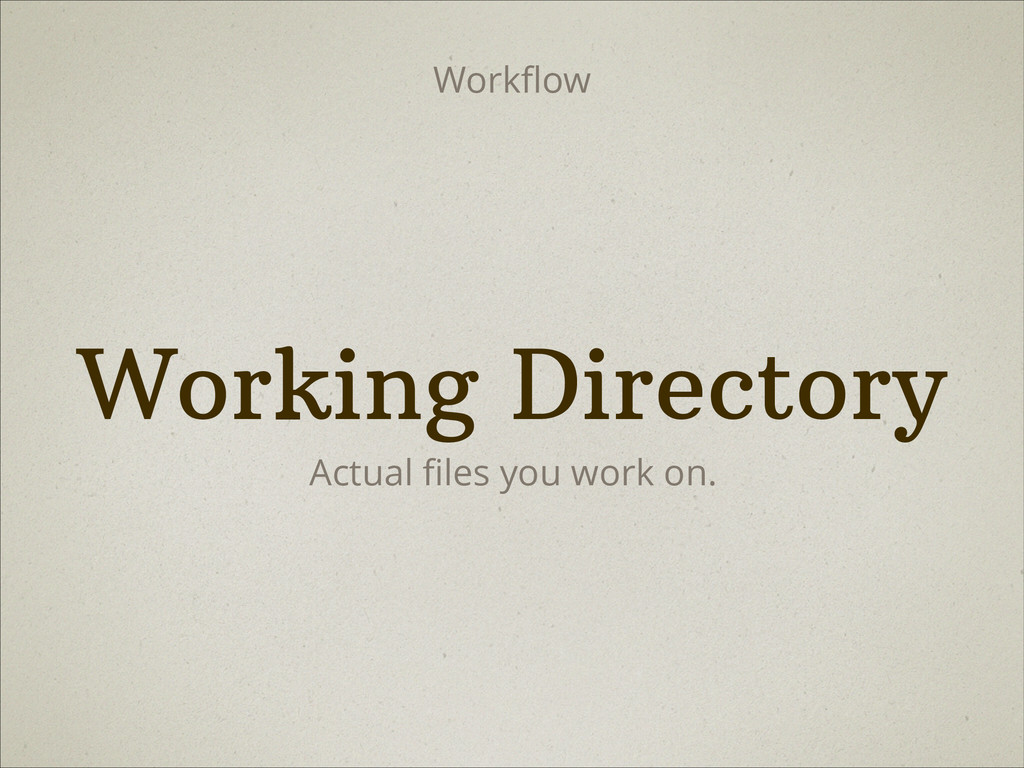 Actual files you work on. Working Directory Wor...