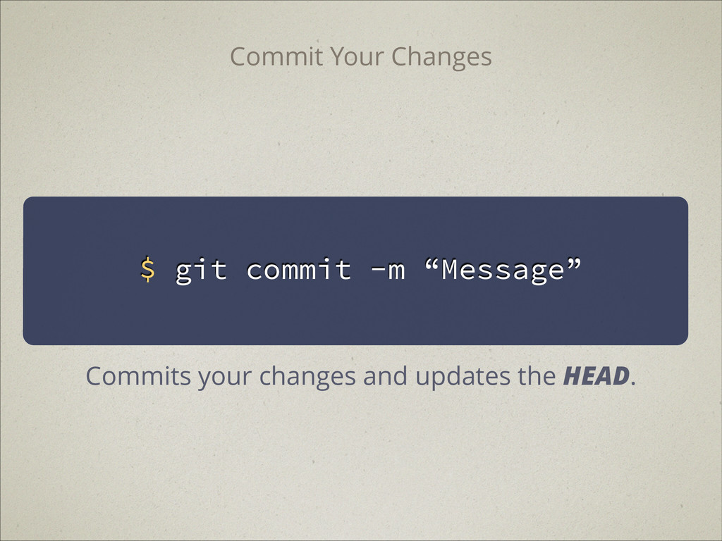 "$ git commit -m ""Message"" Commit Your Changes C..."