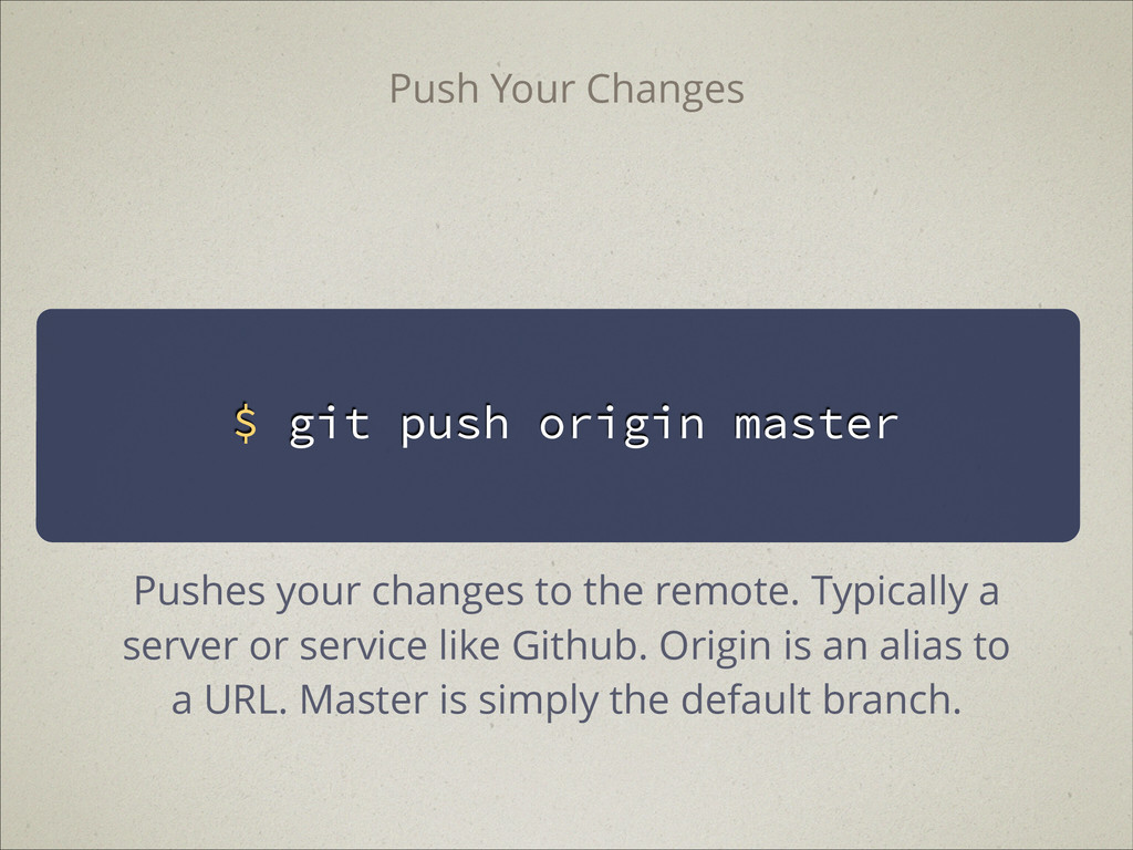 $ git push origin master Push Your Changes Push...