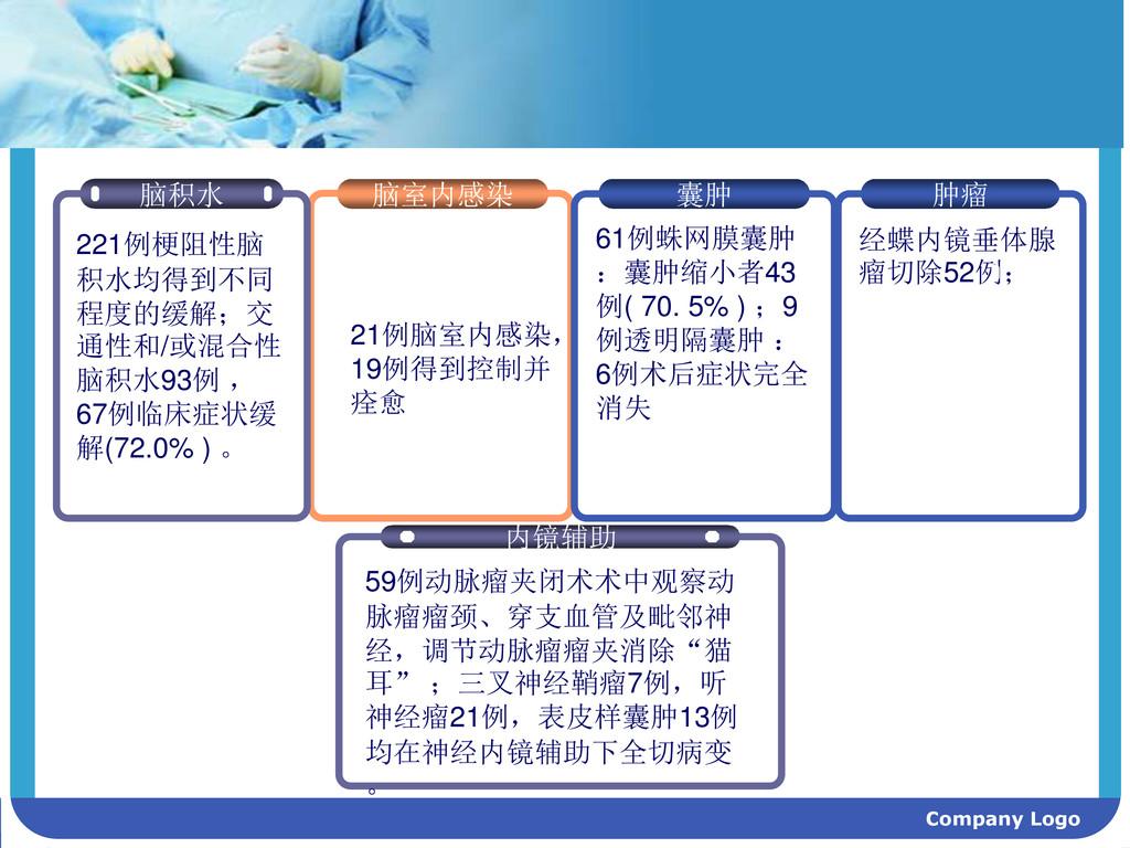 Company Logo 脑室内感染 脑积水 221例梗阻性脑 积水均得到不同 程度的缓解;交...