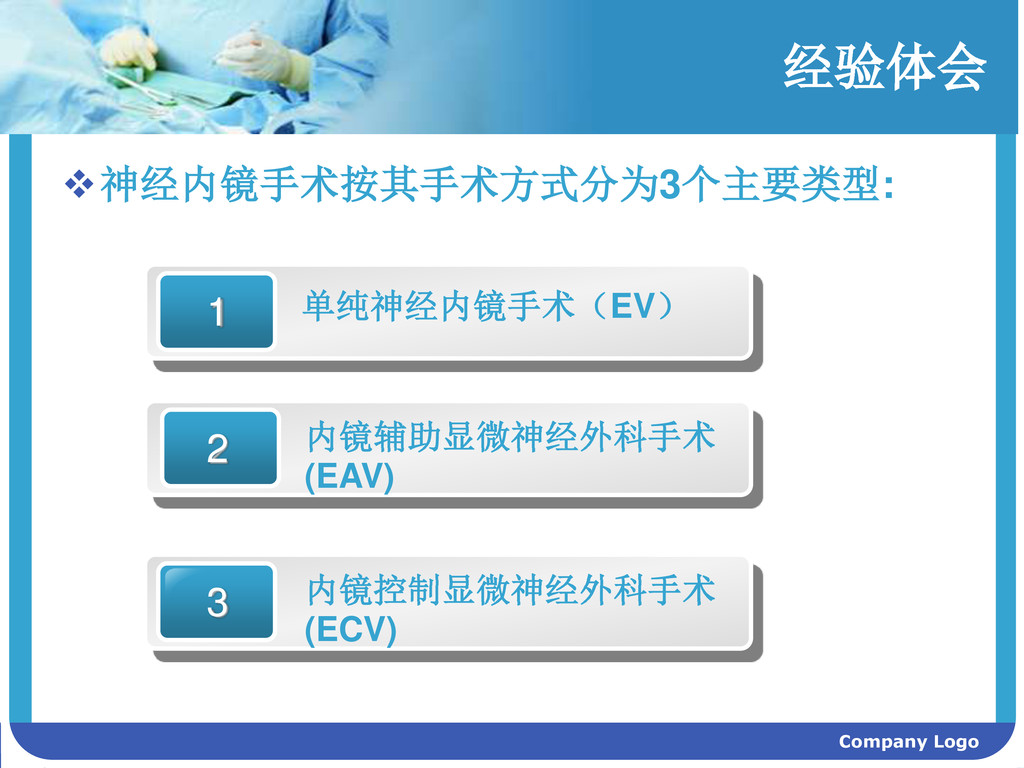 Company Logo 经验体会 神经内镜手术按其手术方式分为3个主要类型: 1 单纯神经...