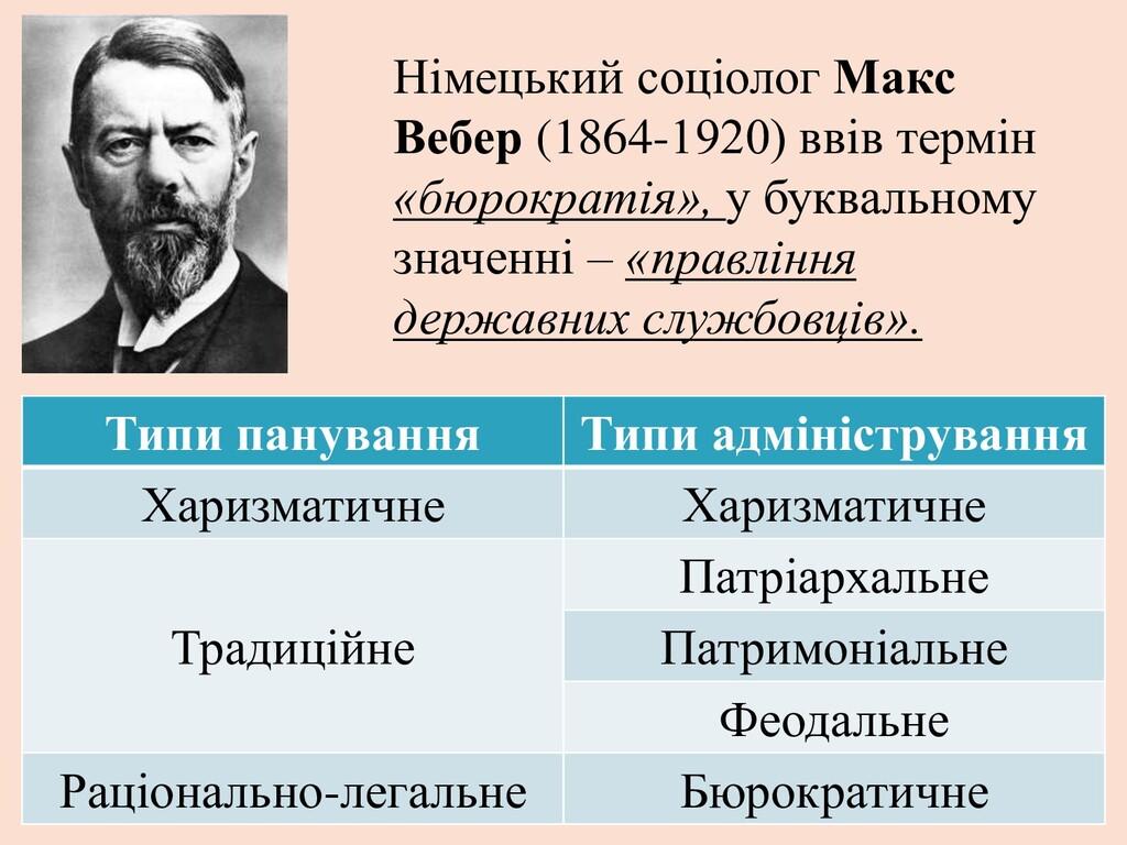Німецький соціолог Макс Вебер (1864-1920) ввів ...