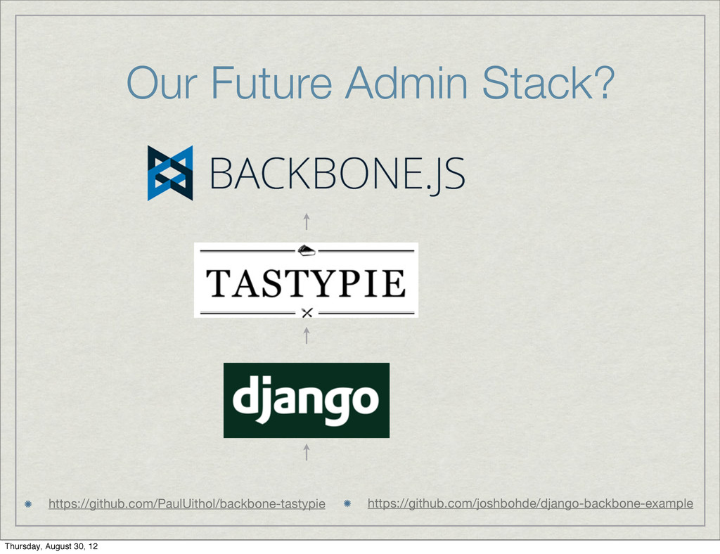 Our Future Admin Stack? https://github.com/Paul...