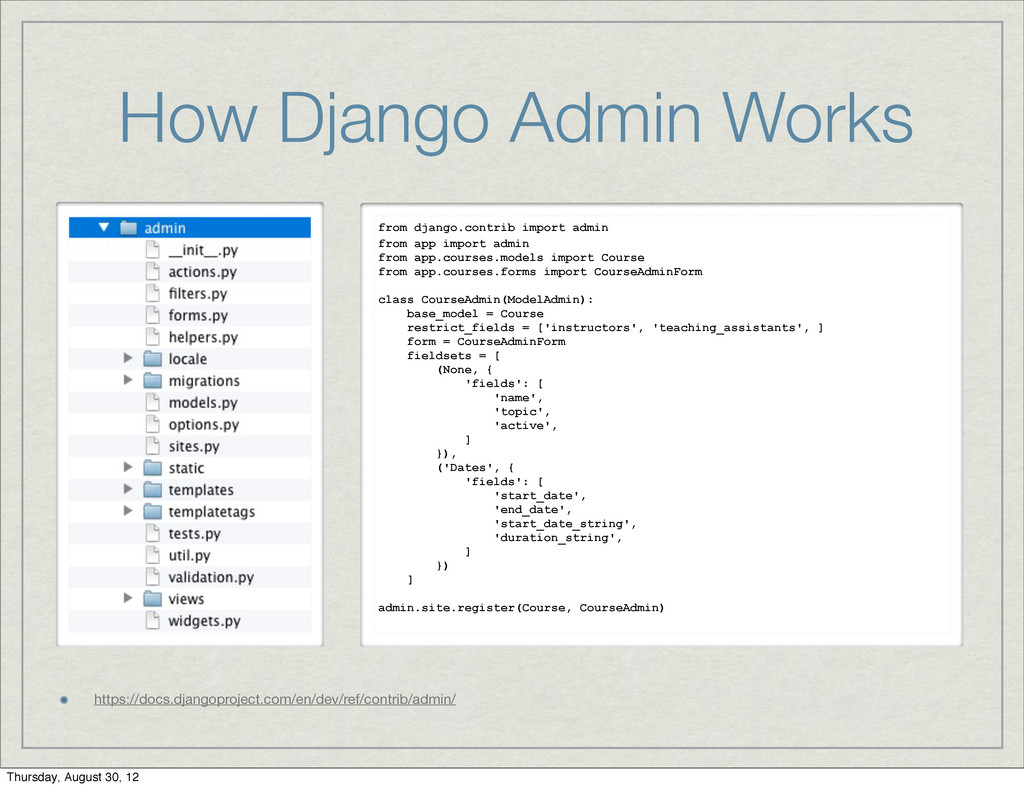 How Django Admin Works https://docs.djangoproje...